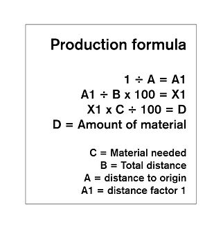 production formula5_edited.jpg