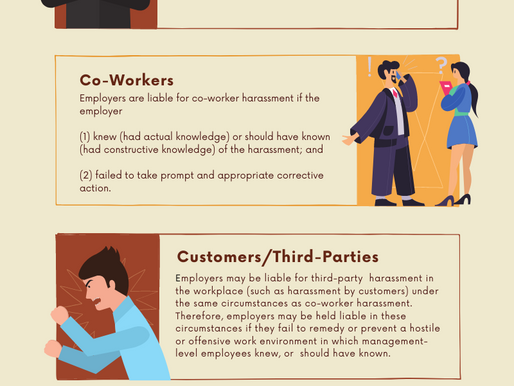 Infographic: Types of Sexual Harassers