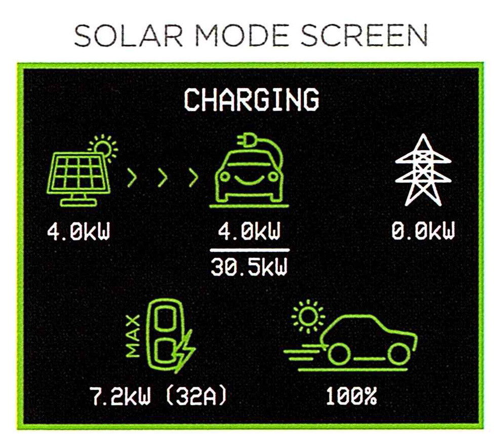 Solar Only EV charge