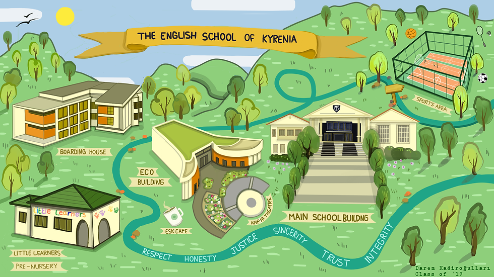 map of the english school of kyrenia