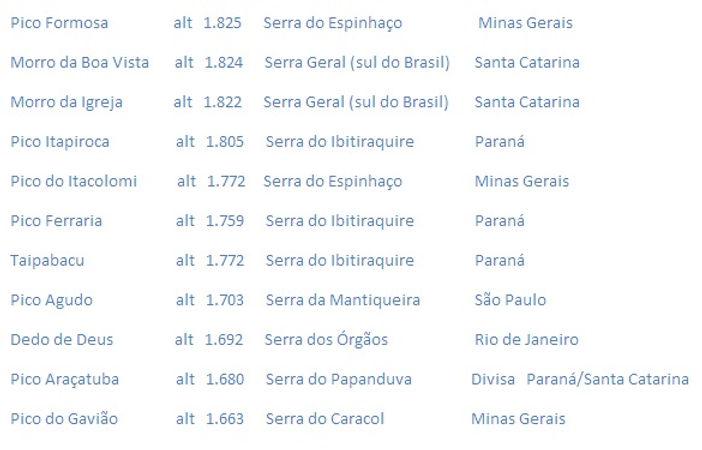 04Montanhas brasileiras acima de 1.500m