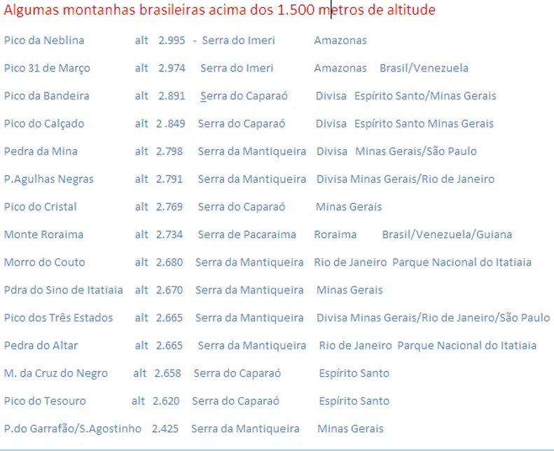 01Montanhas brasileiras acima de 1.500m