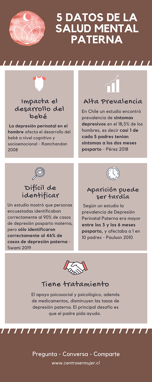 Infografía_salud_mental_padre_(1).png