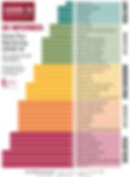 COVID-19_Risk_Chart_Full.jpg