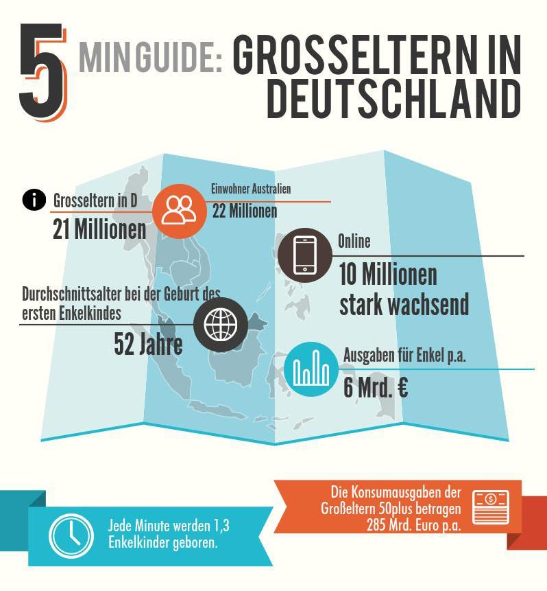 5Min_Guide_Großeltern_Titel.jpg