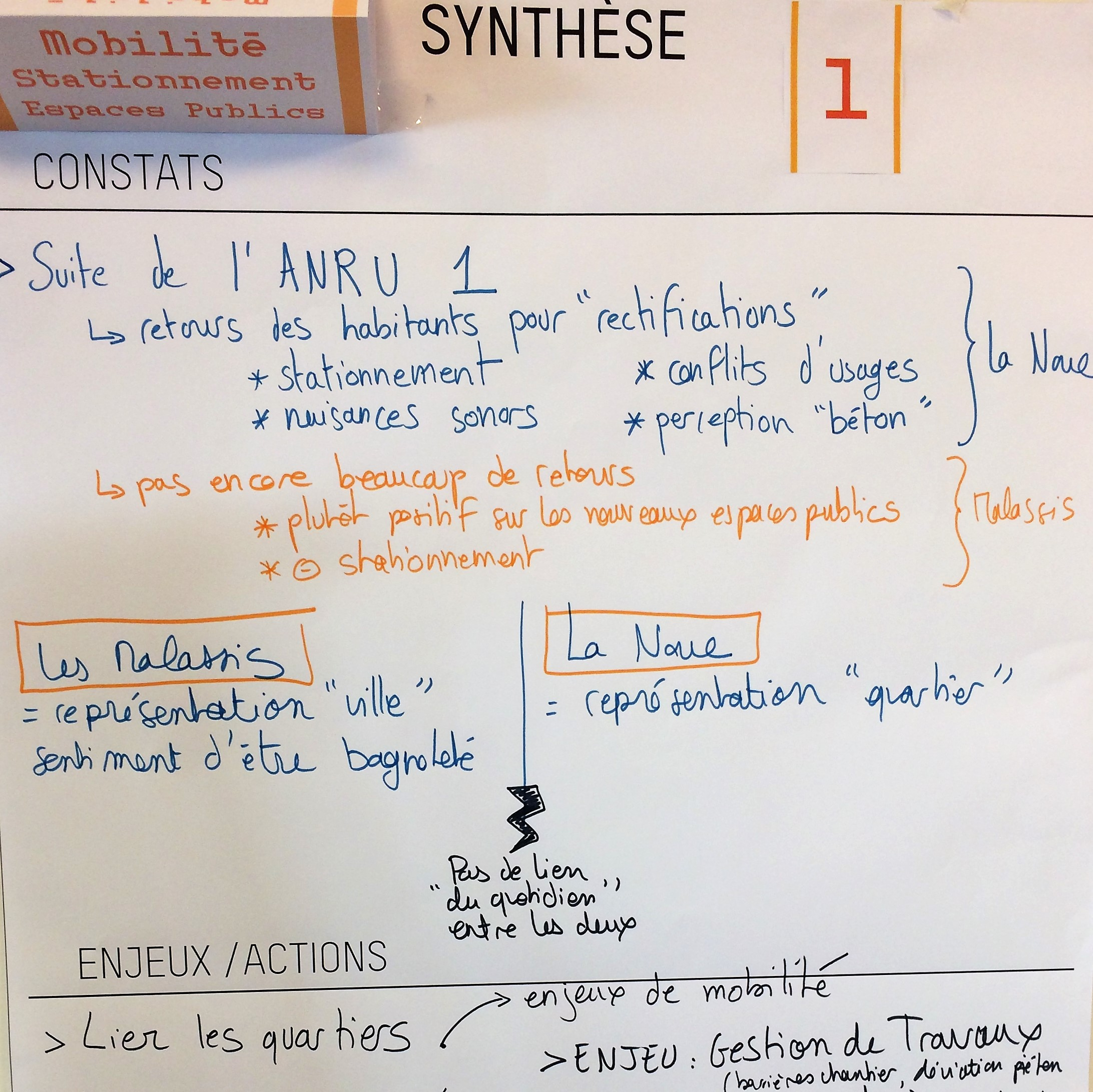 Synthèse table ronde 1