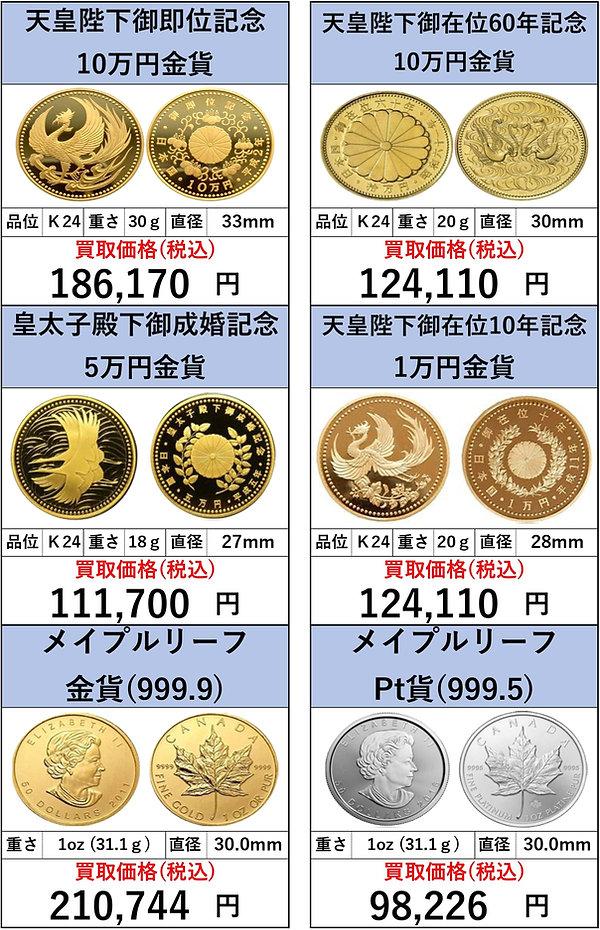 20200920 金貨 OLDLAB オールドラボ Pt プラチナ 金 GOLD