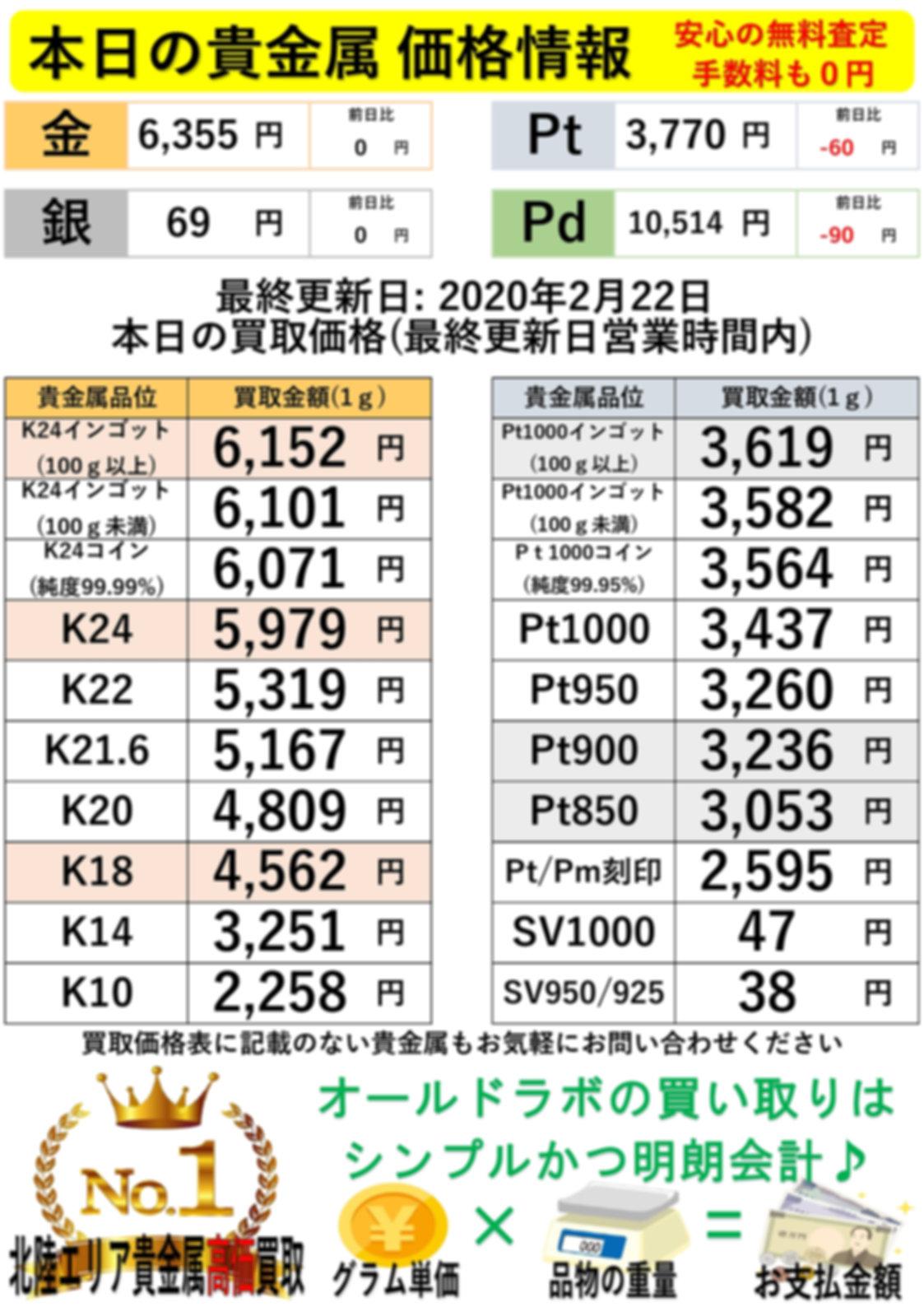 20200222 OLDLAB オールドラボ 金 プラチナ 買取価格表 買取相場