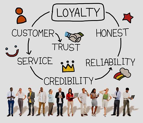 Loyalty%20Customer%20Service%20Trust%20H