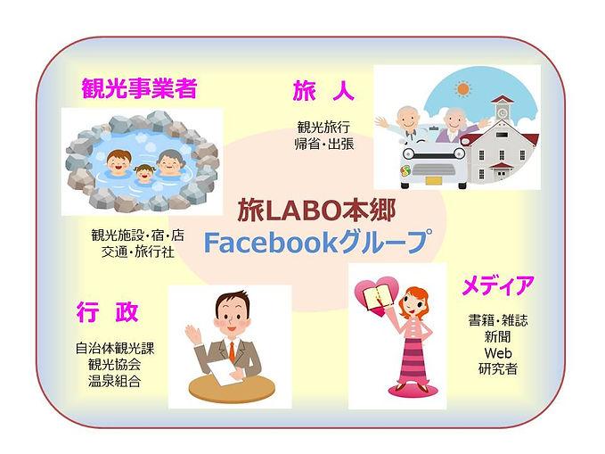 旅LABO本郷イメージ2.jpg
