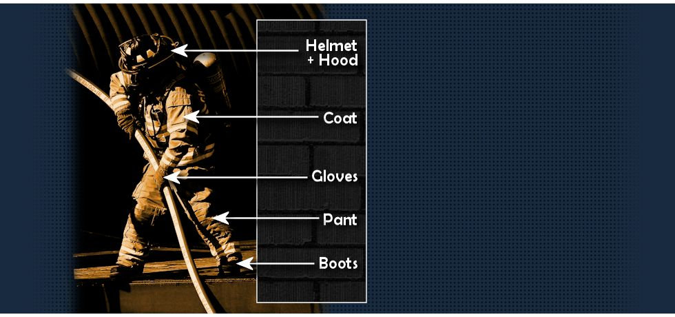 At Delta Industrial, we have ready-for-use Bunker Gear available for rent at all times. This includes coats, pants, gloves, boots, and gear bags. Contact us to rent your gear today.
