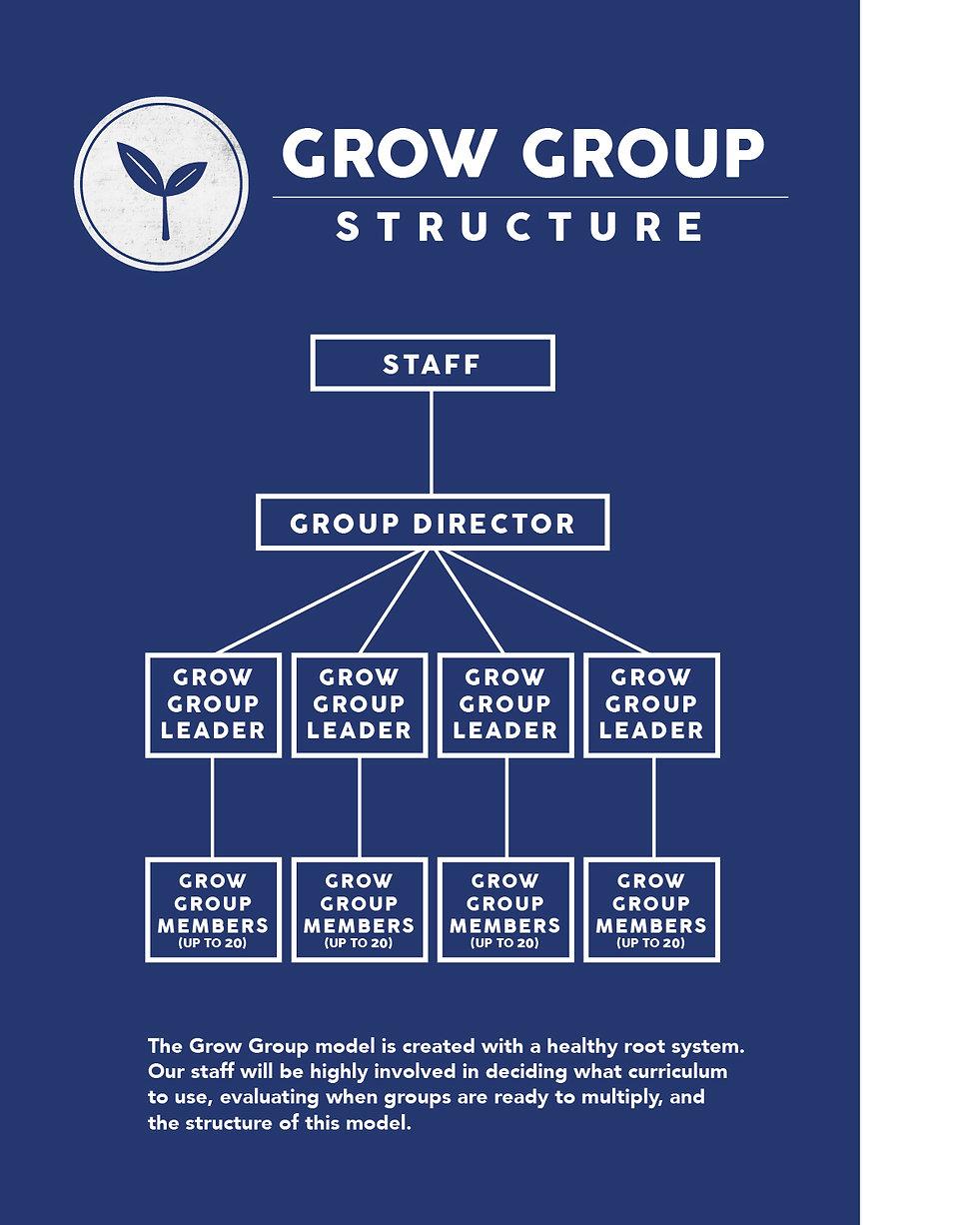 GrowGroups-Book-08.jpg