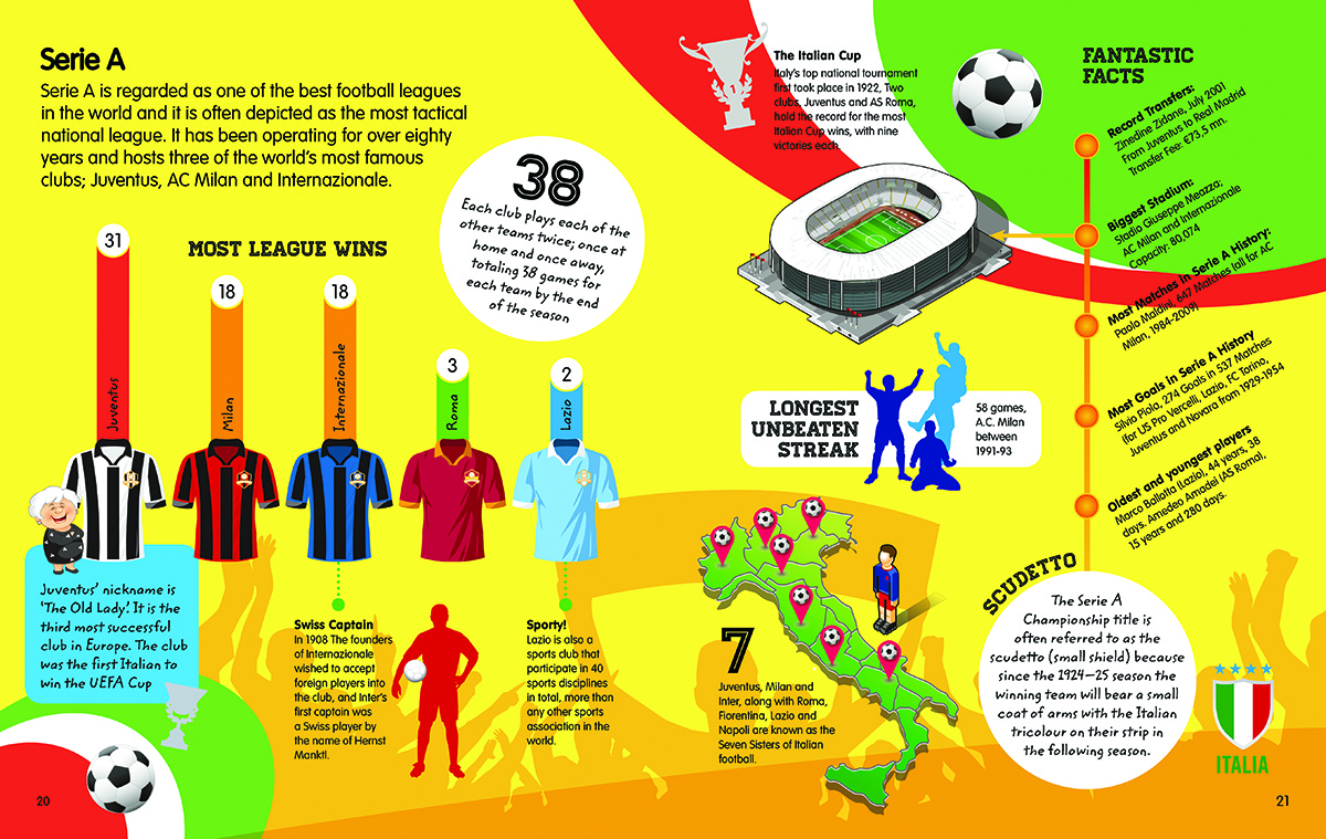 Football info-graphic book