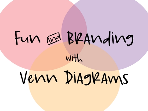 Fun & Branding with                 Venn Diagrams
