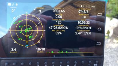 GPS kijelző