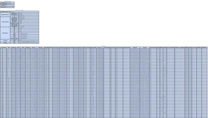 Mérési jegyzőkönyv egy koppintásra