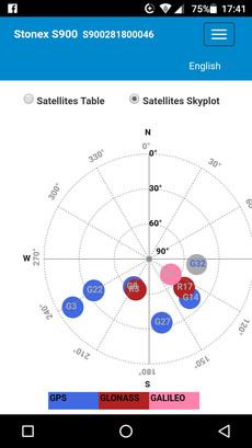 Skyplot az okostelefon kijelzőjén