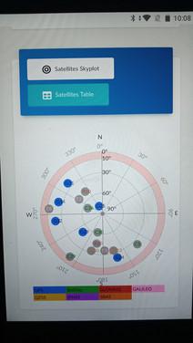 Műholdkép a WebUI-n szemlélve