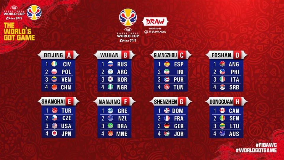 Dominicana pertenece al Grupo G del Mundial