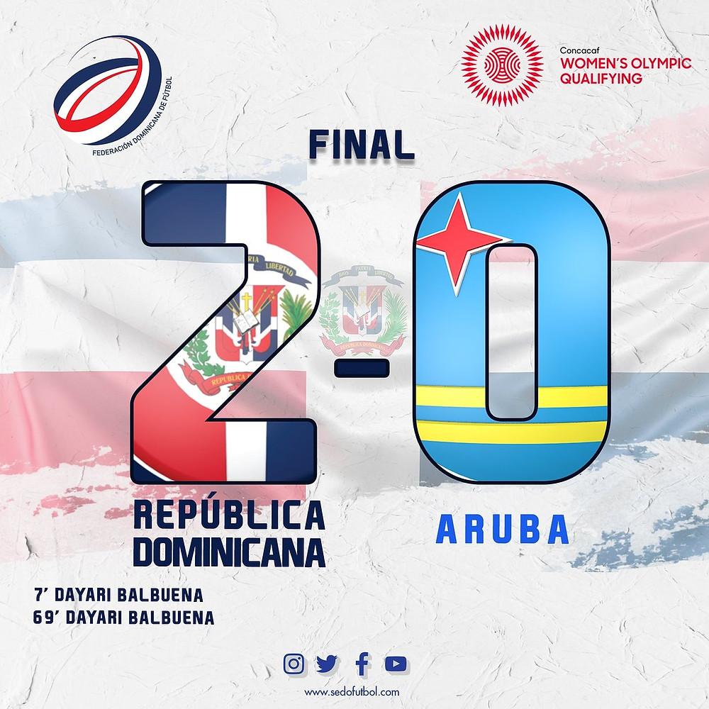 El equipo dominicano suma cuatro puntos, ya que empató sin goles antes Saint Kitts, en la apertura el lunes.