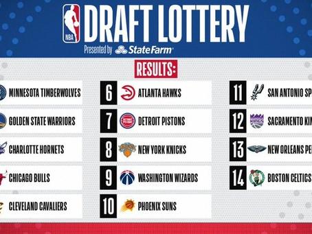 Minnesota Timberwolves elegirá al número 1 del Draft de la NBA 2020