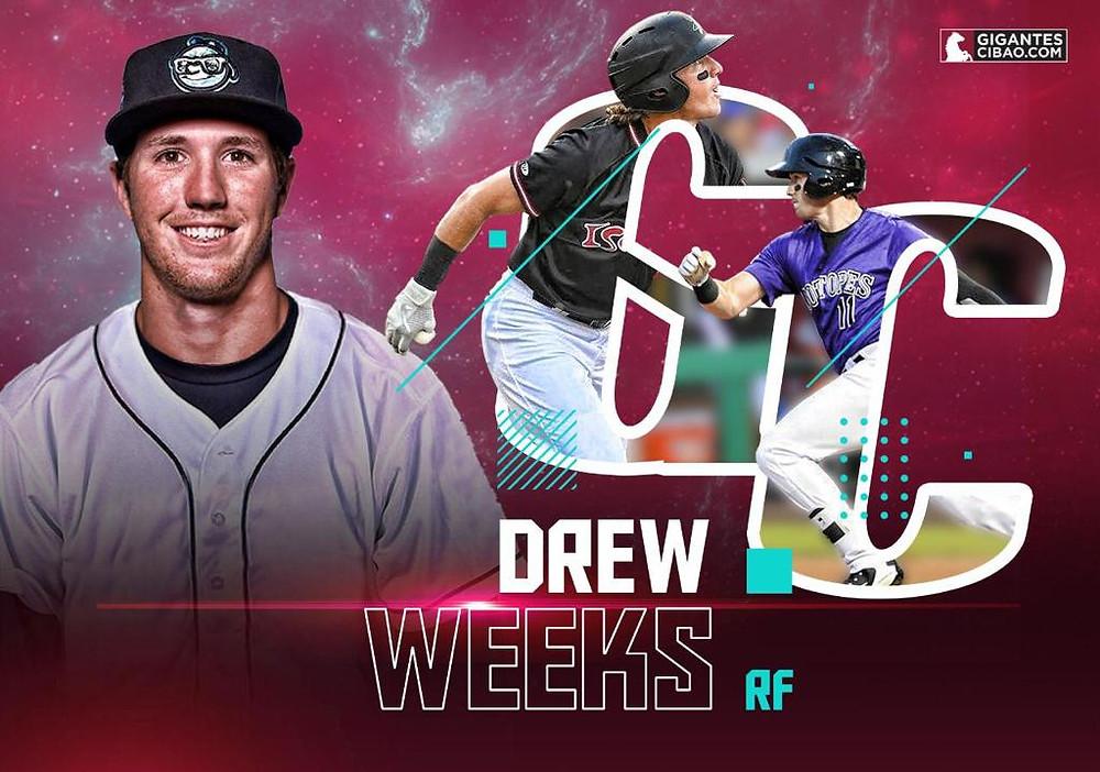 Drew Weeks