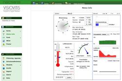 LiveData Software