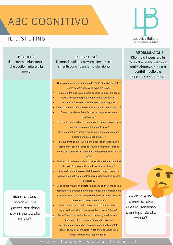 Disputing Psicoterapia cognitivo comportamentale