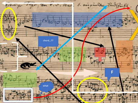 Reimagining Bach: Finnissy's Commentary on BWV 562