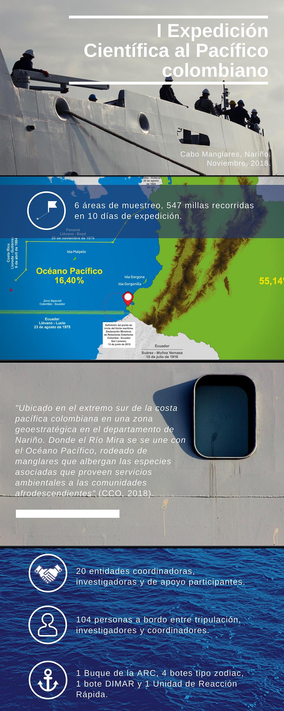 Infografía Pacífico (1).png