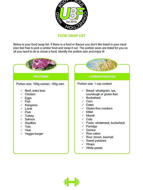 Breakthrough Meal Plan (female)