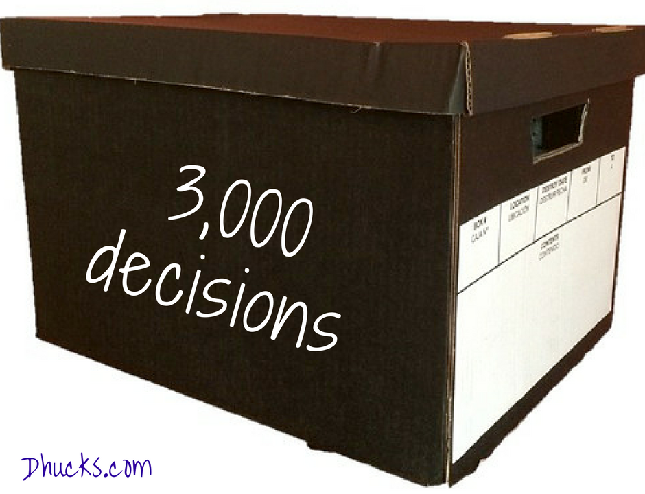A banker's box holds six reams or 3000 decisions.