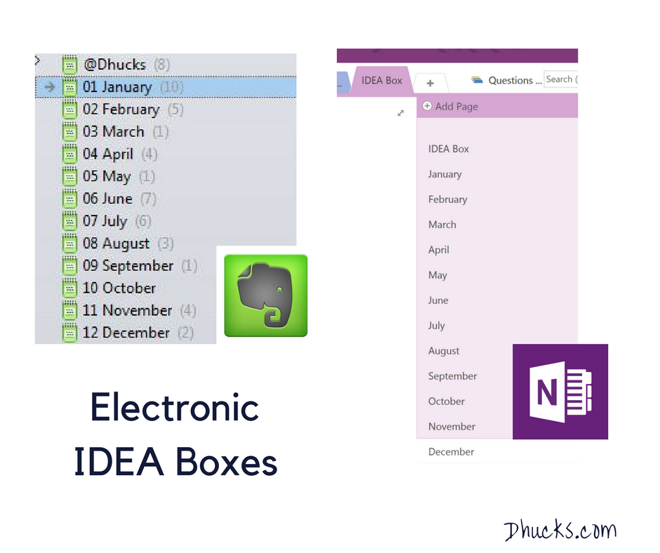 Store your ideas and possibilities electronically in Evernote or OneNote