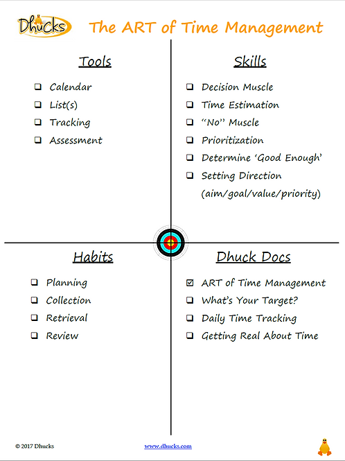 ART of Time Management - Tools-Skills-Habits