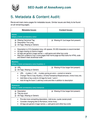 AnneAvery_SEO_Audit_page_07.png