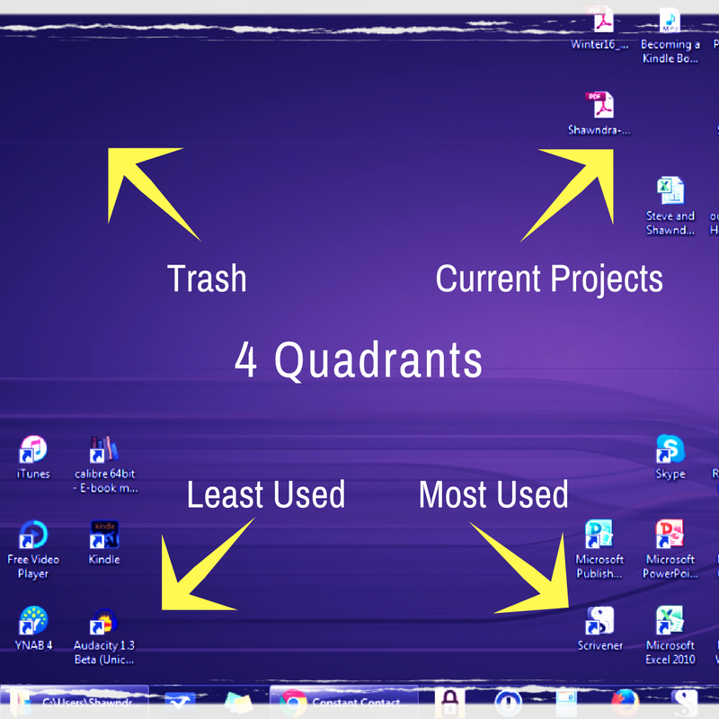 computer desktop showing the 4 quadrants.  upper right is for current projects, lower right is for most used apps, lower left is least used links, and the upper left is for trash