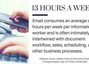 Email Affects Productivity