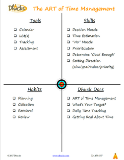 Art of Time Management from Dhucks