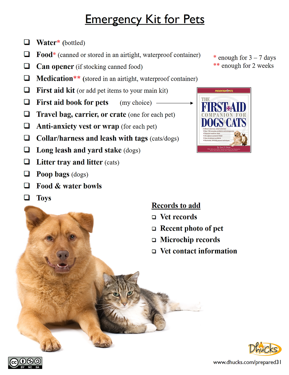 Dhucks'  Pet Emergency Kit List