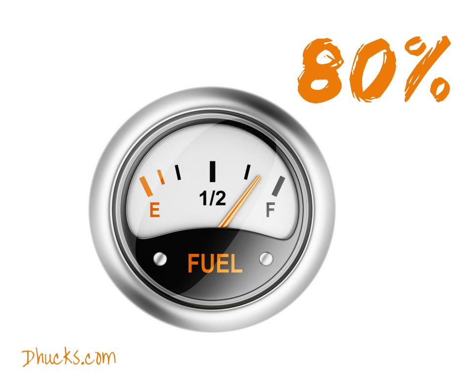 stop when 80% full