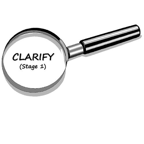 Clarify (1st Stage to Organizing)