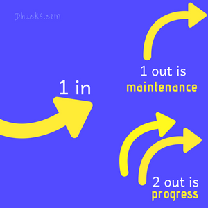 1 in | 1 out rule is maintenance and 1 in | 2 out rule is progress