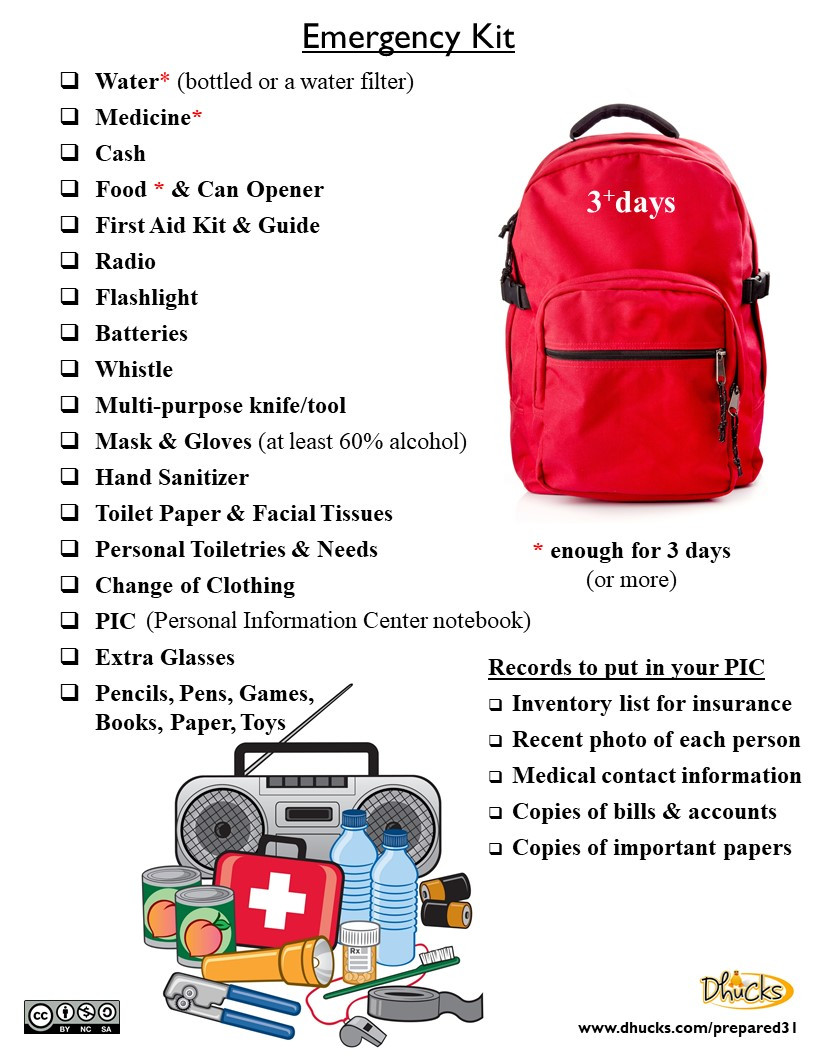Emergency kit supply list