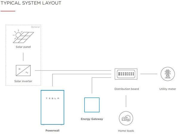 TypicalSystem LayoutUK.jpg