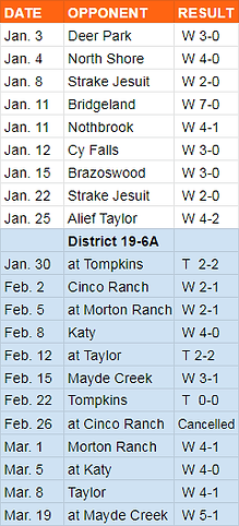 2019-jv1-results.png