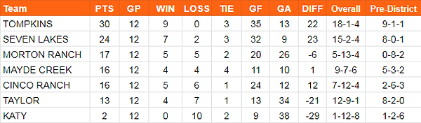 2019-varsity-table.png