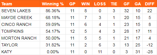 2019-JV1-table.png
