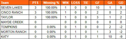 2021-varsity-table.jpg