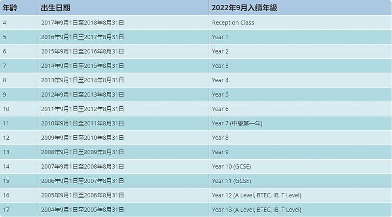 UK_2022_class_table.jpg