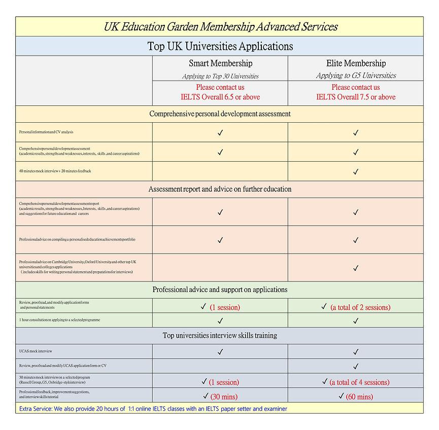 Top_Universities_Applications_Eng.jpg